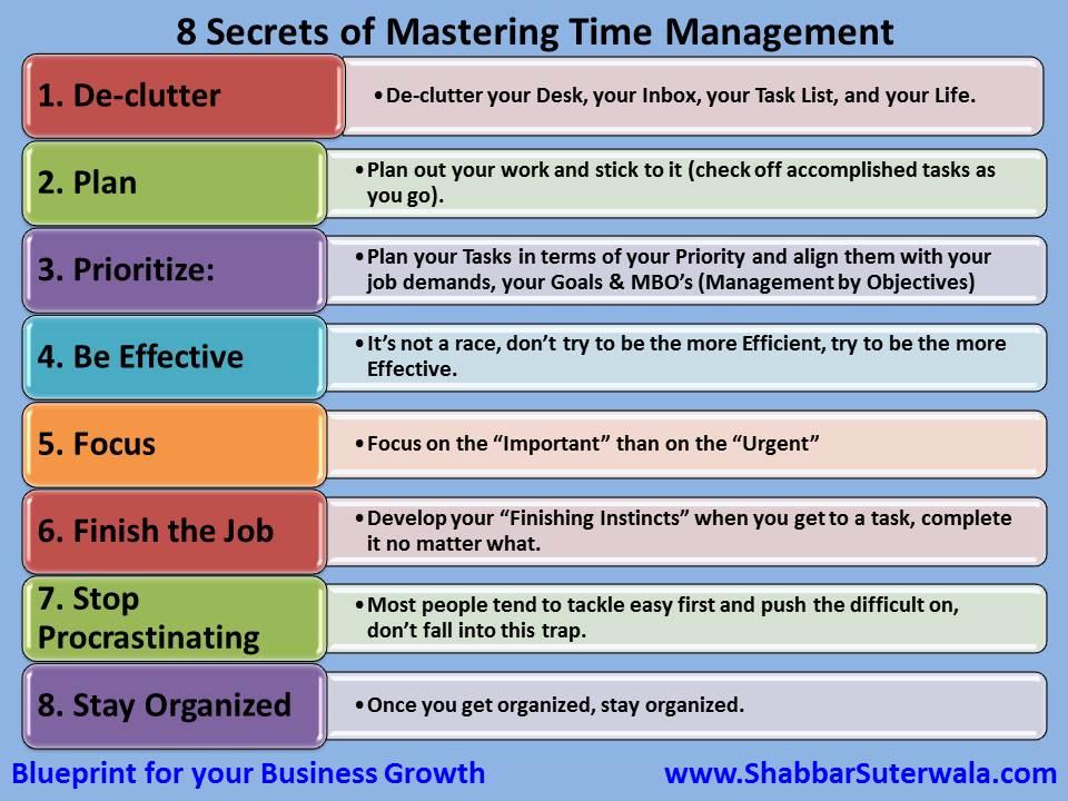8 Secrets of Mastering Time Management